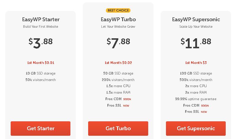 Namecheap hosting power offer